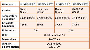 Btc On Off Lighting E14 Ogive Bc La Et Par 3w Lustilight Project 2w PXk0wZN8nO